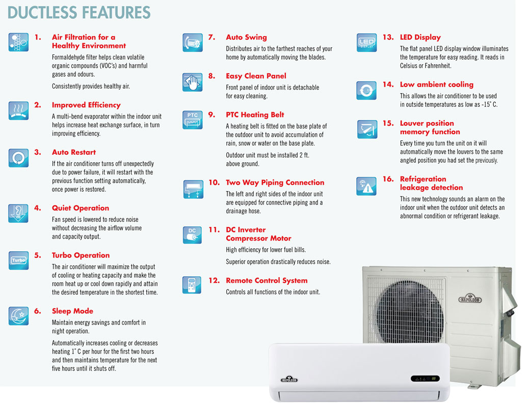 Associated Energy Systems Napoleaon Ductless Heat Pump